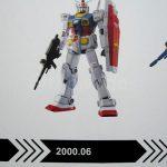 History of Gundam